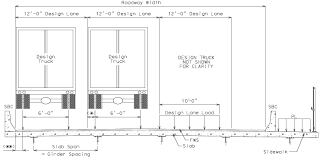 Truck Trailer: What Are The Dimensions Of A Semi Truck Trailer Teslas Electric Semi Truck Will Reportedly Have A Range Of 2300 21 New Semi Truck Graphics Model Best Vector Design Ideas Big Guide A To Weights And Dimeions First Look Elon Musk Unveils The Tesla Semitrailer Wikipedia Planning Local Mill Facilities Rr Air Hitch Length Stunning Standard Trailer Height Awesome Related Longer Semitrailer Trial Extension Welcomed By Road Transport Fabulous