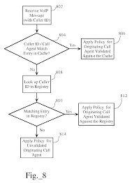 Patent US8204047 - Using PSTN Reachability To Verify Caller ID ... Yahoo Mails Mobile App Now Does Caller Id Syncs Photos Tecrunch Wikipedia 911 E911 Services On Skyswitch How To Spoofing Any One Caller By Voip Youtube How Spoof Your Number Changer Ios Pindrop1png Turn Own Idenfication Or Off Samsung Galaxy S7 Voip Funny Telephone Support 2 Lines Change Freely Buy Obihai Ip Phone With Power Supply Up 12 For Huawei P9 Android Smartid Settings Virtualpbx Vconsole Guide