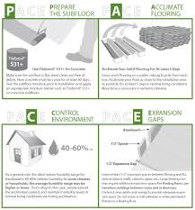 Types Of Flooring Materials by Floating Solid Click Flooring