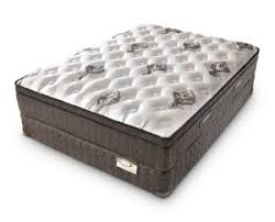 10 Best Mattress Reviews of 2018 and 10 Worst Rated Beds to Avoid