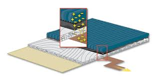 adhesives for static control flooring