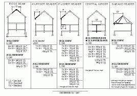Floor Joist Span 2x10 by 100 Floor Joist Span Tables Garage Door Header Span Table