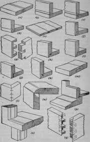 joinery joints in joinery