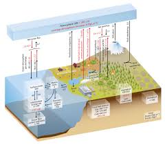 Where Does Seafloor Spreading Take Place by Can Geology Tell Us What Is Warming The Climate Energy Matters