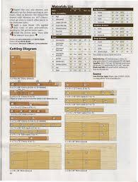 Dresser Valet Woodworking Plans by Diy Shaker Style Dresser With Valet Plan U2013 Woodfan