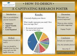 Tips For Creating A Poster