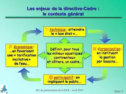 la directive cadre sur l eau d c e ppt télécharger