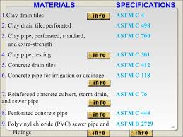 Perforated Drain Tile Pipe by Drainage