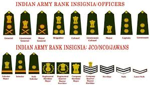 Awards And Decorations Us Army by Independence Day Gallantry Awards And Other Decorations Ibg News