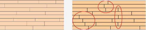 Visually Inspect Flooring For Defects While Racking Stagger Boards Randomly As Possible Avoid Creating Patterns See Picture Proper Layout Guidance