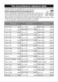 Tire Circumference Chart - Truck Tire Circumference Chart Edge ... Tire Pssure And The Cold Bontragers Psi Cversion Chart Will Tractor Size Inches Tire Cversion Chart Goodyear Philippines Launches 4 New Suv Tires Designed For Any Find Best Consumeraffairs Toyo Open Country At 2 Page 10 Ford Powerstroke Diesel Gallery Free Examples Thesambacom Split Bus View Topic 14 Tires Some Fender Info Please Ranger Sizes Wheels Pinterest Peerless Chain Autotrac Passenger Chains 0155510 Walmartcom Sizing 18 Wheel 2014 2015 2016 2017 2018