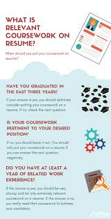 How To List Relevant Coursework On Resume? | Coolessay.net High School Resume How To Write The Best One Templates Included I Successfuly Organized My The Invoice And Form Template Skills Example For New Coursework Luxury Good Sample Eeering Complete Guide 20 Examples Rumes Mit Career Advising Professional Development College Student 32 Fresh Of For Scholarships Entrylevel Management Writing Tips Essay Rsum Thesis Statement Introduction Financial Related On Unique Murilloelfruto