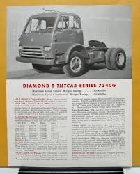 Diamond T Truck Manuals - How To And User Guide Instructions • Aa Products 135th Complete Kits K183 Accurate Armour 1954 Diamond T 522hh Proudly Displayed Daily At Bill Richardson Welder Up On Twitter Timber Busting Snl G509 Us Parts List For Truck 4 Ton 6x6 Diamond Models 967 Truck Parts Buy Online Our Reo History Trucks Restorations National Road Transport Hall Of Fame 201 Pickup Sold By Duesenberg For Bonneville General Tire Intertional Tractor Cstruction Plant Wiki Fandom Cadian Military Pattern Truck Wikipedia