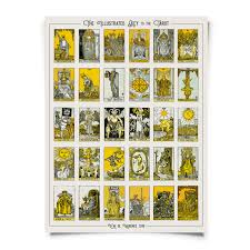 tarot card chart print vintage reproduction poster from antique