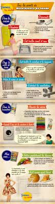 tous les secrets du bicarbonate de soude starwax