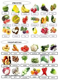 Small Printable Pictures Of Vegetables Fruits Worksheet Free Worksheets Teachers Colouring Pages