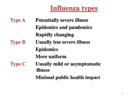 Asymptomatic Viral Shedding Influenza by Influenza Epidemiology Prevention And Control