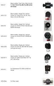 Haag Streit Slit Lamp by Haag Streit Bq 900 And Bx900 Slit Lamps Camera Adapter Beam
