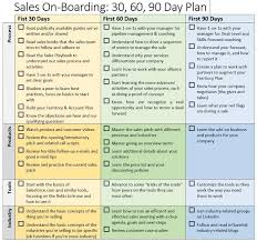90 Day Plan Template Website Inspiration With