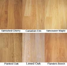 Back To Guide Hardwood Flooring Video Laminate Samples