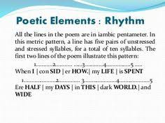 his blindness Sonnet 19 by John Milton Analysis of poem by
