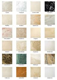 Marble Samples IDEAL