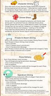 Dine In Room Service by Step 6 Plan Where To Eat Planning For Disney