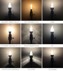 the best candelabra led might not be on the market yet cnet