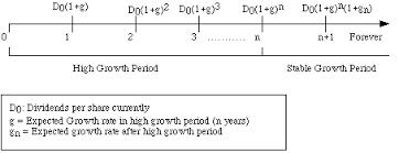 Sinking Fund Formula Derivation by Ch3
