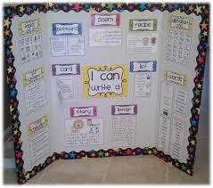 Tri Fold Board Design Ideas