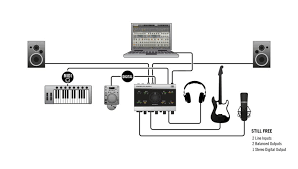 Complete Audio Home Studio Diagram Baloo Blues Rh Balooblues Com Setup