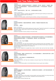 Top 10 Truck Tire Manufacturer Hot Sale Low Price Radial Truck ...