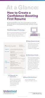 How To Write Your First Resume | Resume-Writing Tips For Teens First Job Resume Builder Best Template High School Student In Rumes Yolarcinetonicco Inside Application Lazinet With No Experience New Work Free Objectives For Lovely Objective Templates Studentsmple Sample For Teenager Australia After College Cv Samples Students 1213 Resume Summary First Job Loginnelkrivercom Summer Fresh Junior