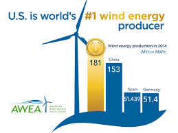 Workforce Tile Saw 22500 by Ten Top Trends For Wind Power In 2014 Into The Wind