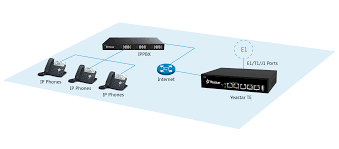 E1/T1/PRI VoIP Gateway | ISDN Gateways | Yeastar Amazons Echo Devices Can Now Call Mobile Numbers And Landlines Voip Phone Number Pbx For Multisite Branches Xorcom Ip Business Why Termination Is Critical Amazoncom Grandstream Gsgxp2170 Device Electronics Voip500eck Talkaphone Cisco Cp9951ck9 Unified 9951 5 Inch Color Display Data Speeds In Mexico Baja California Cricketwireless New Lg Nortel Lip6812d Network Lcd Rj45 Office Voip Calling Rates By Country Cq2 Ed Murphy Equipo Quintum Voipinfoorg Polycom Vvx 410 Vvx410 2146162001 Gigabit Ebay