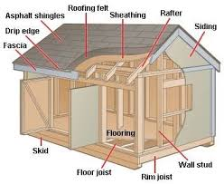 How To Build A Storage Shed From Scratch by The 121 Best Images About Sheds On Pinterest Storage Shed Plans