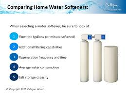 Home water softener ing guide