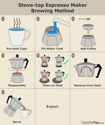 Diagram Of How To Brew Coffee Using A Moka Pot Get The Full Details By