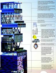 Unbelievable Facts about Antilia the Most Expensive House in the World 6
