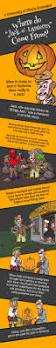 Highwood Pumpkin Fest Hours by 43 Best Halloween Jack O Lanterns Images On Pinterest Halloween
