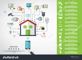 Smart Home Flat Design Style Vector Stock Vector 688263346 ... Home Design Plans House Brilliant Floor Plan Green Drhouse Download Smart Home Tercine Concept Website Banner Template Stock Vector 380198308 Things You Need To Know Make Small Toronto Christmas Vacation Webbkyrkancom Designer Myfavoriteadachecom Myfavoriteadachecom Edgemont Coldon Homes Builders Bass Coast Templates Peenmediacom Kerala And Nano Elevation Eco Friendly Infographic Flat Sty