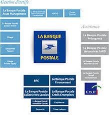 si e la banque postale la banque postale wikipédia