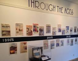 The Timeline Covers Much Of Our US History In Stars Stripes Newspaper Headlines Civil War Exhibit