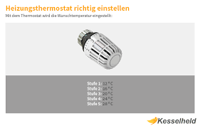 optimale raumtemperatur richtwerte verbrauchertipps