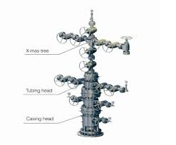 Wellhead Drawing We Design And Manufacture The Christmas Tree