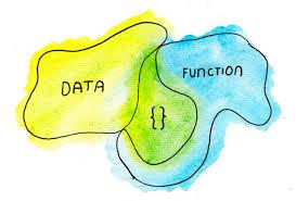 Map Versup FlatMap David Ford Medium