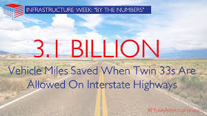 Infrastructure Week 2017 By The Numbers: 3.1 Billion - Americans For ...