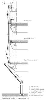 Trutec Building Facade Detail Dwg