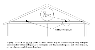 Ceiling Joist Spacing For Gyprock by Using Gypsum Board For Walls And Ceilings Section Ii