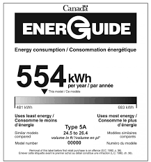 Example Of A EnerGuide Label For Appliances